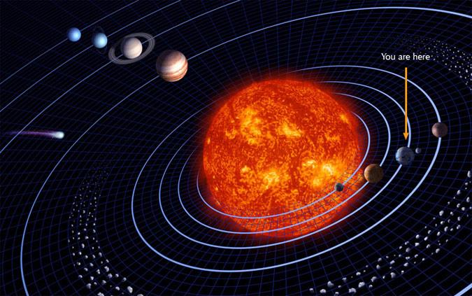 Cấu tạo Hệ Mặt Trời và vị trí Trái Đất